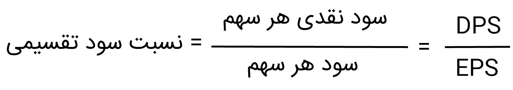 سود تقسیمی سود تقسیمی هر سهم DPS – فرمول – نحوه دریافت – زمان پرداخت nesbat soud